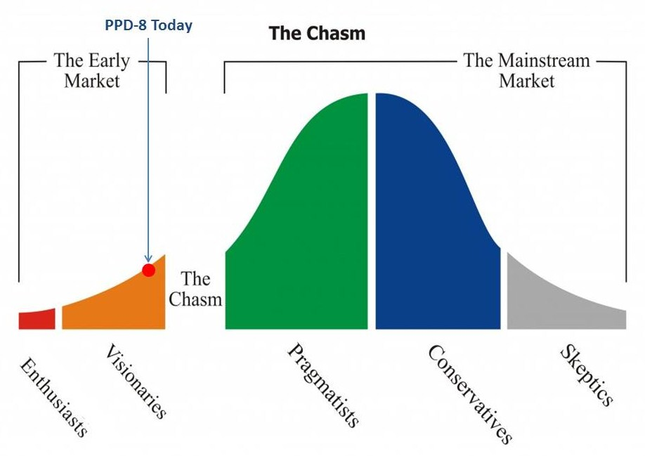 Crossing-the-Chasm1